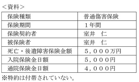 FP3級実技平成26年1月問10