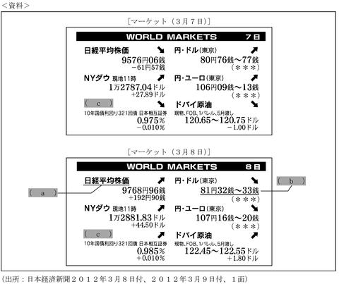 平成24年9月実技問4