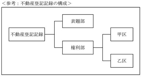 平成23年5月実技問6