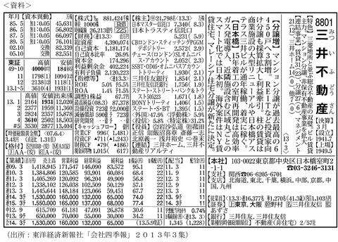 FP3級実技平成26年1月問5