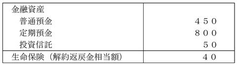 平成23年9月実技問15-2