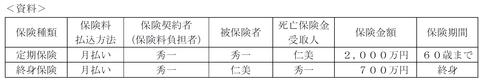 FP3級実技試験 平成26年5月問17 解答