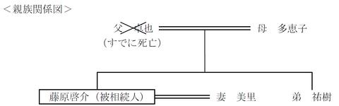 FP3級実技試験 平成27年1月問13