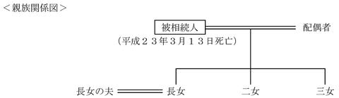 平成23年5月実技問13