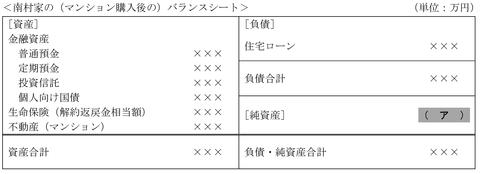 平成24年9月実技問15-3