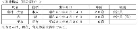 平成24年9月実技問15-1