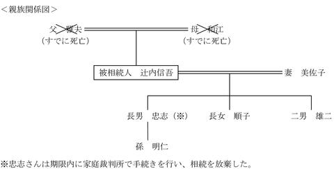 FP3級実技平成26年1月問12
