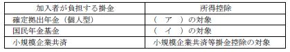 FP3級実技 平成26年9月問12