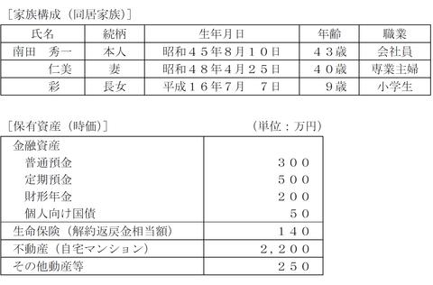FP3級実技試験 平成26年5月問15 解答