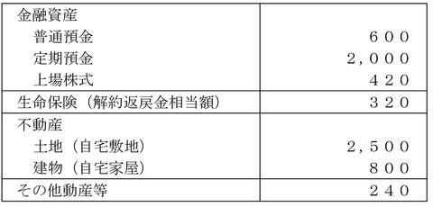 平成24年1月実技問15-2