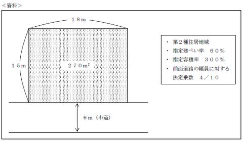 FP3級実技 平成26年9月問6