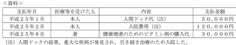 FP3級実技平成26年1月問11