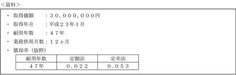平成23年9月実技問11