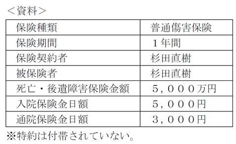 FP3級実技試験 平成27年1月問11