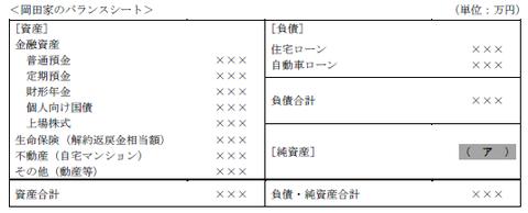 FP3級実技 平成26年9月問15-3