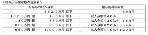 平成24年5月実技問12