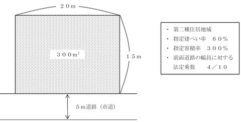 FP3級実技試験 平成27年1月問7