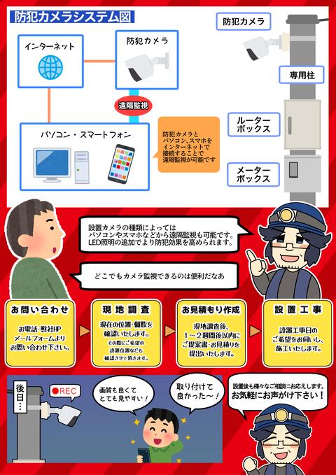 駐車場用防犯カメラ(ウラ)2
