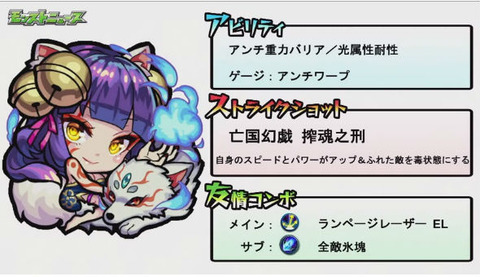 dakki-j-ability-news