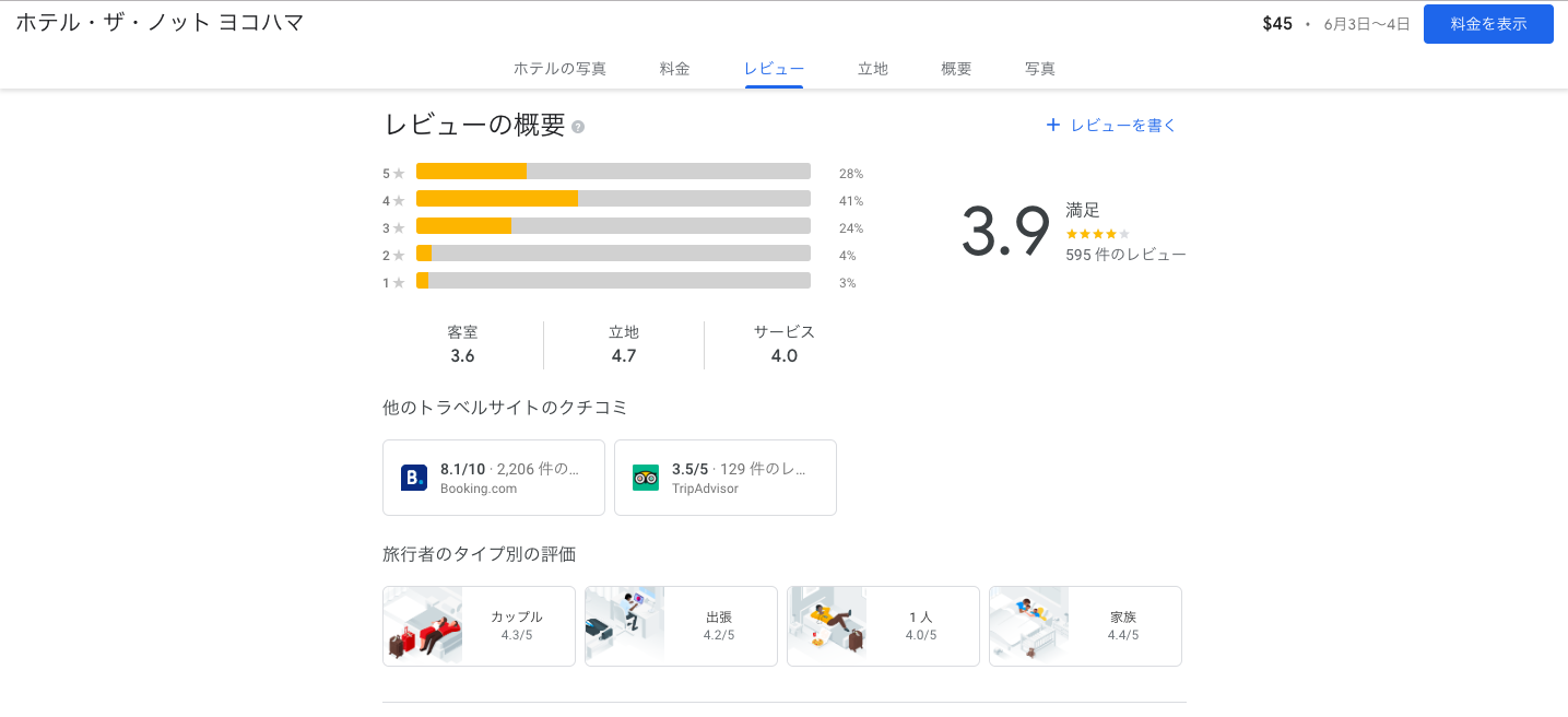 Google Travel_レビュー