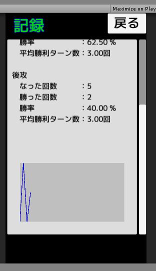 graph-log