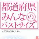 画像:都道府県みんなのバストサイズ [おもしろ]
