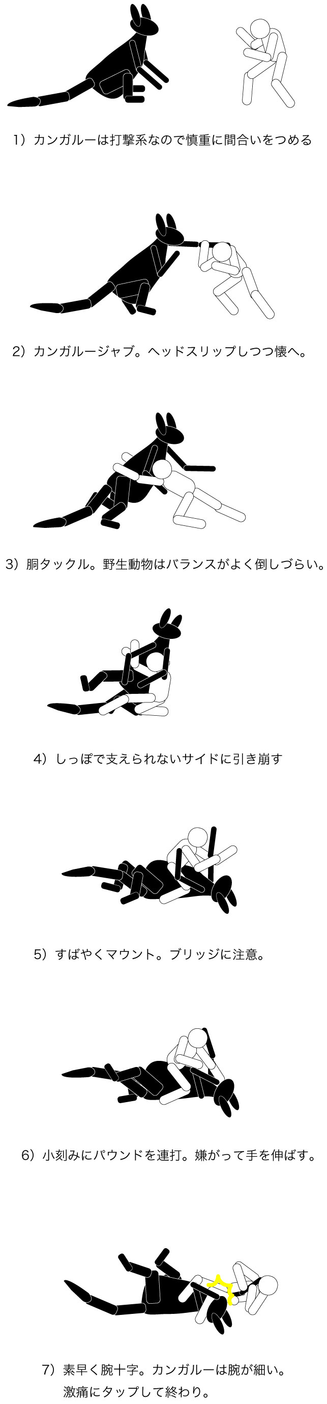 画像:カンガルーの倒し方 [おもしろ]
