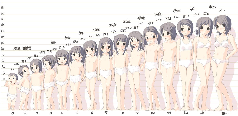 画像:少女の平均身長 [エロ]