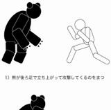 画像:クマの倒し方 [おもしろ]