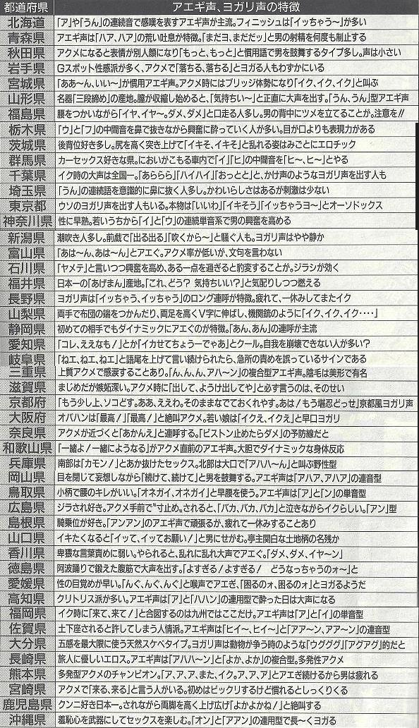 画像:都道府県別アエギ声、ヨガリ声 [おもしろ]