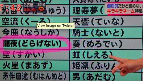 ネーム 2019 キラキラ 日本だけじゃない!世界のキラキラネームとその悪影響(2019年11月7日)|BIGLOBEニュース