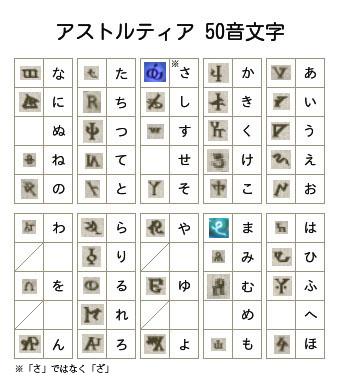 新アス文字3