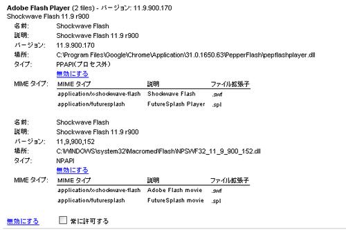 googlechrome310165063flashplayer119900170