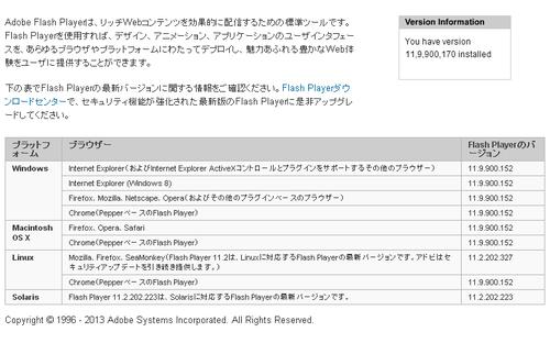 googlechrome310165063flashplayer