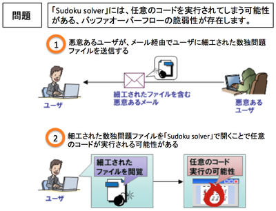 sudoku-2015-000001