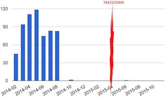 Takedown_Beebone