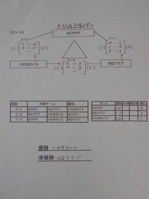 DSCN0470