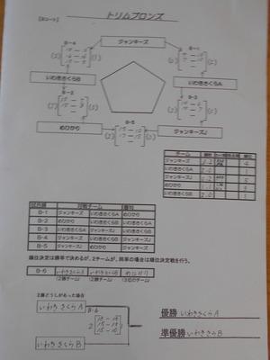 DSCN0467
