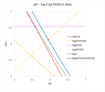2021-07-25-fig2-a