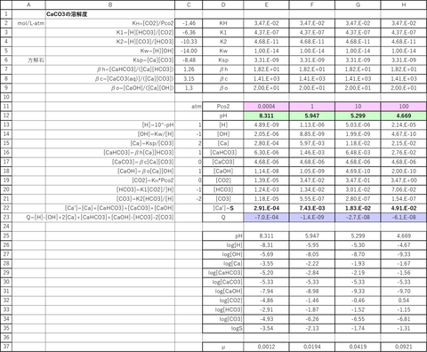 2021-07-25-fig3