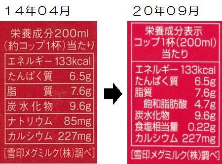 14年04月→20年09月