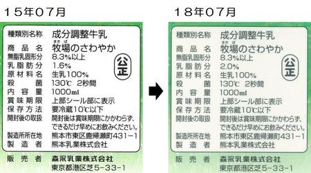 15年07月→18年07月