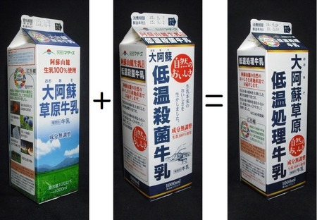 大阿蘇草原+低温殺菌=大阿蘇草原低温処理