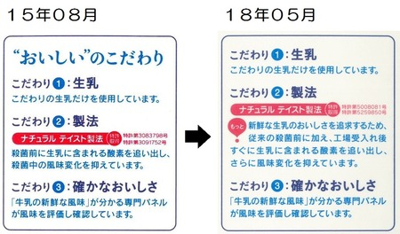 15年08月→18年05月