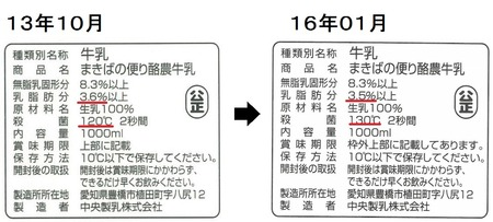 13年10月→16年01月
