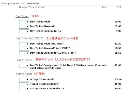 チケット内容