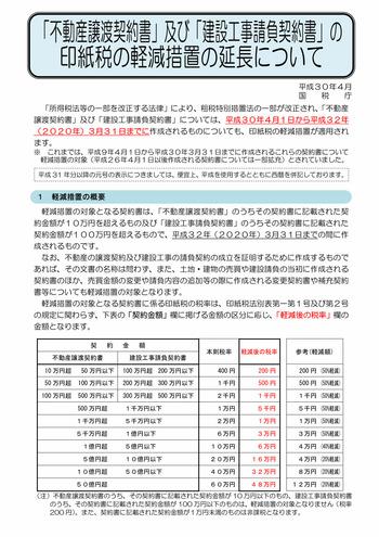 印紙税page001