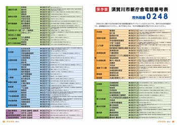 須賀川市新庁舎 電話番号表