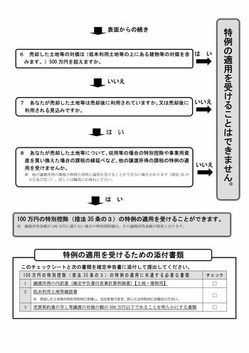 100万円控除 (2)