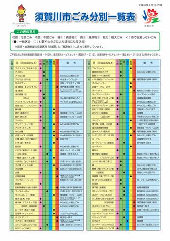須賀川市ごみ分別一覧表_page001